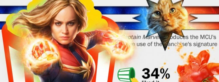 Tomates pourries blâme Captain Marvel Review Controverse sur un glitch